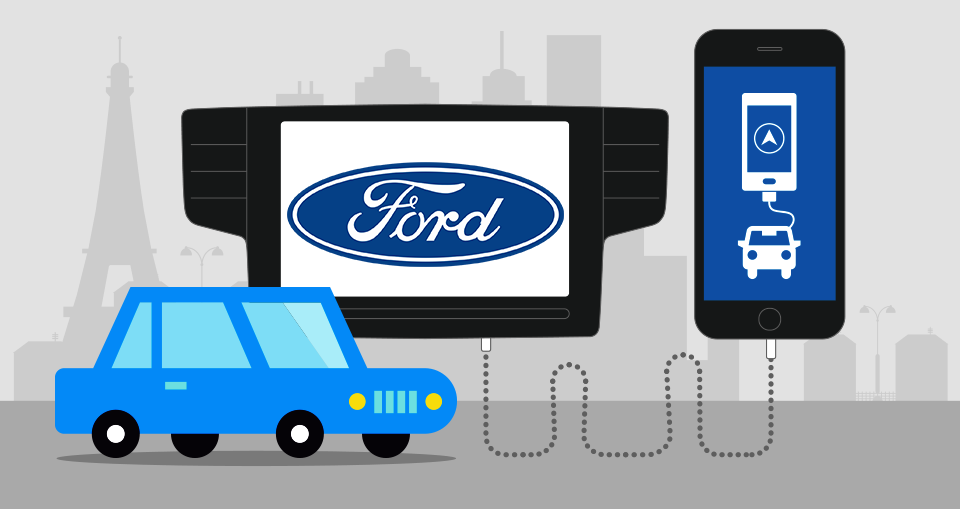 Sygic Car Navigation Partners with Ford Motor Company as the First
