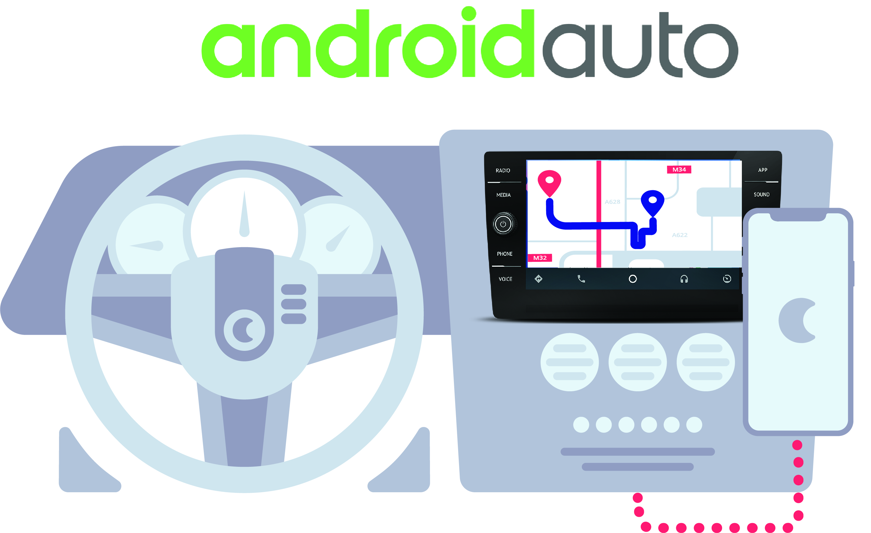 IO19: Android Auto - Open Sesame (For God's Sake and 3rd Party